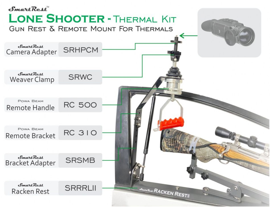 Lone Shooter - Thermal Parts Graph 1