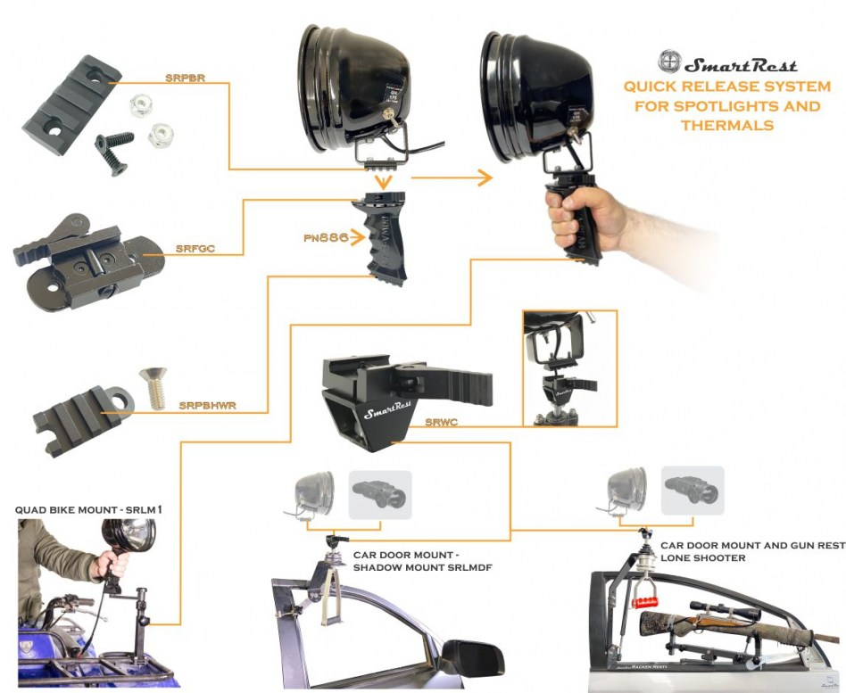 SmartRest Light Mount QR Range website size